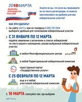 Информация о выборах 2018 года.
